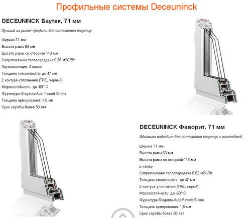 В Москве  представлен с 1997 года  производитель оконной отрасли The Deceuninck Group –  это инноватор в дизайне профилей и используемом сырье (уникальная разработка компании – экологичный и морозостойкий компаунд-тиссенит). Сегодня продукция Deceuninck  признана потребителями в 75 странах мира.